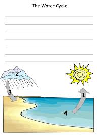 66 best water cycle images on pinterest water cycle weather and