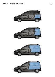 peugeot bipper dimensions peugeot partner tepee dimensions extérieures et intérieures