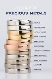 colored metal rings images Precious metals comparison jewellery pinterest jewelry jpg