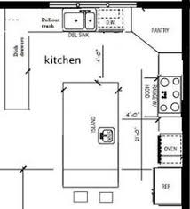 How To Design A Kitchen Pantry 10x10 U Shaped Kitchen Layout Corner Pantry Google Search