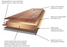 finfloor laminate flooring tropical hdf fiberboard finfloor