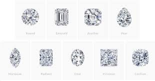 wedding ring styles guide engagement ring styles guide events your guide to engagement
