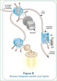 motion flood wiring diagram diagram wiring diagrams for diy car