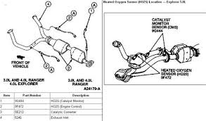2001 ford f150 oxygen sensor location ford explorer oxygen sensor questions answers with pictures