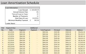 Loan Amortization Calculator Excel Template Free Financial Templates In Excel