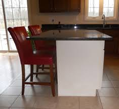 adding a kitchen island adding a decorative painted panel to your kitchen island