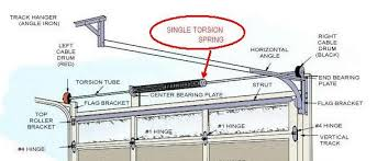 Parts Of Garage Door by Garage Door Torsion Spring Replacement Parts I75 For Your Wow Home