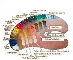 color mixing chart from oil painting teacher art techniques