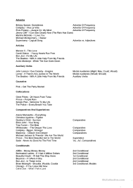 list of songs by category such as vocabulary grammar discussion