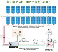 solar pv wiring diagram residential house wiring diagram contour south