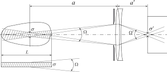 nonlocal electron kinetics and spectral line emission in the
