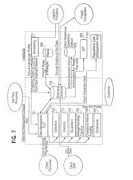 patent us6915268 transport logistics systems and methods