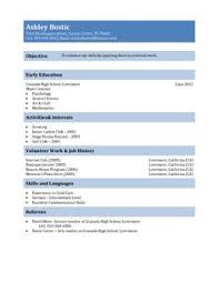 Well Written Resume Examples by Resume Tips Resume Cv Cover Letter