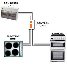 electric cooker circuits electrical helper