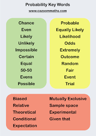Probability Independent Events Worksheet Tree Diagram Probability Without Replacement Is There A