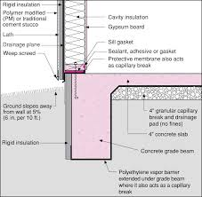 slab edge insulation building america solution center