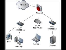subnetting tutorial ccna cisco ccna tutorial subnet and configure eigrp for beginners youtube