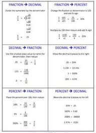 fraction rules poster or handout like i will