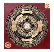 chinese feng shui compass u2014 stock photo koosen 34136583