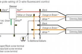 lutron dimming ballast wiring diagram wiring diagram