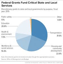 new report budget will put federal grants to nc and its local
