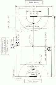 what are the dimensions of a pool table dimensions of a pool table table ideas