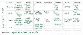 healthy eating planner template 10 best images of balanced diet chart healthy eating plate balanced diet menu plan