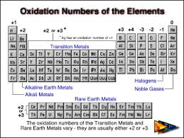 Alkaline Earth Metals On The Periodic Table The Electronic Periodic Table