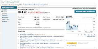 Yahoo Finance Bitcoin Goes Mainstream With Inclusion On Yahoo Finance