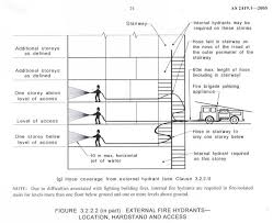 Stair Definition Fire Hydrants The Building Regulations Blog