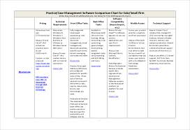 help desk software comparison chart comparison chart template 45 free word excel pdf format