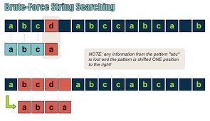 pattern matching algorithm in data structure using c stoimen s web log