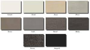 plan de travail en granit pour cuisine plan de travail granit pas cher couleur cuisine naturelle thoigian