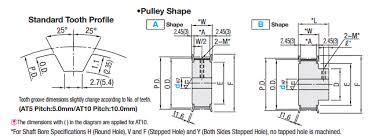 Pulley Floor L Timing Pulleys At5 At10 Misumi Misumi Usa