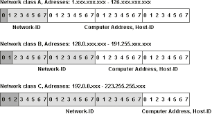 network class beckhoff information system