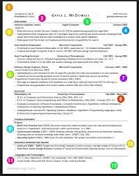 Create Resume For Free Online by Build My Resume Free Resume Templates Make Cv Online Free