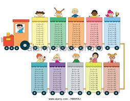 funny multiplication table stock photos u0026 funny multiplication
