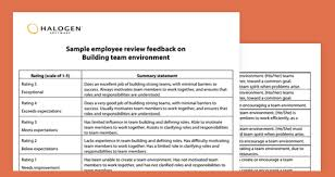 performance review comments performance review examples resumess franklinfire co