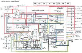 3wheeler world yamaha ytm200ern three wheeler wiring diagram