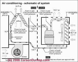 schematic diagram air conditioning system wiring diagram and
