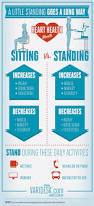 Standing Desk Posture by Heart Month Standing Desk Infographic Varidesk Standing Desk Blog