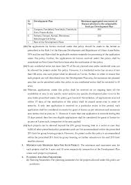 haryana huda affordable housing policy 2013 pdf download 8010730143