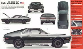 first car ever made with engine muscle car hall of fame 1968 amx first in