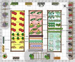Companion Gardening Layout Garden Plans Kitchen Garden Potager The Farmer S Almanac