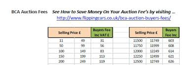 bca gold card bca auction buyers fees flipping cars