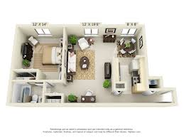 What Are Floodplans by Floor Plans Pricing