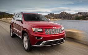 2015 jeep reliability 2015 jeep grand reliability 2017 car reviews prices