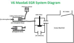 2014 mazda 3 stereo wiring diagram 5 to fuse box diagrams location