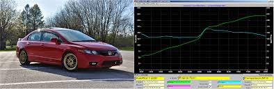 ap hp si e got my 07 civic si dyno tuned today and put up some pretty