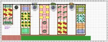 Box Garden Layout Raised Garden Bed Planting Plans Box Garden Layout